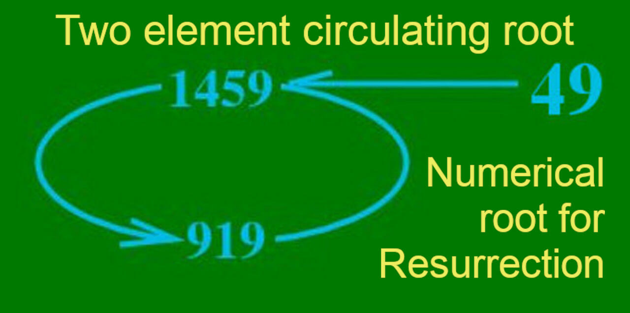 Numerical root of resurrection